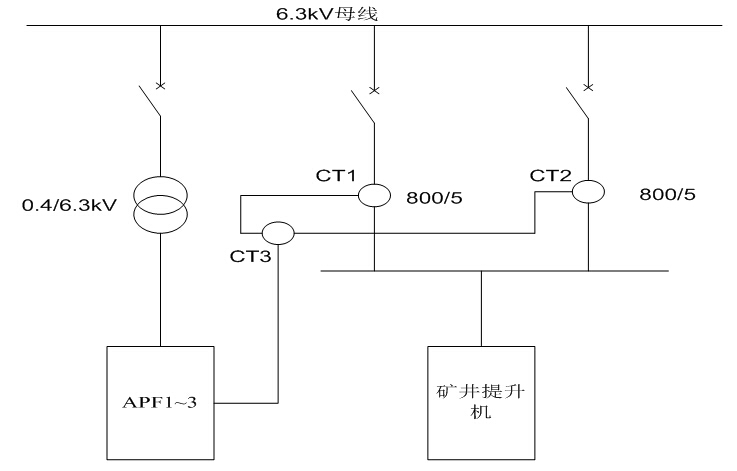 滤波器投运后的配电一次系统图
